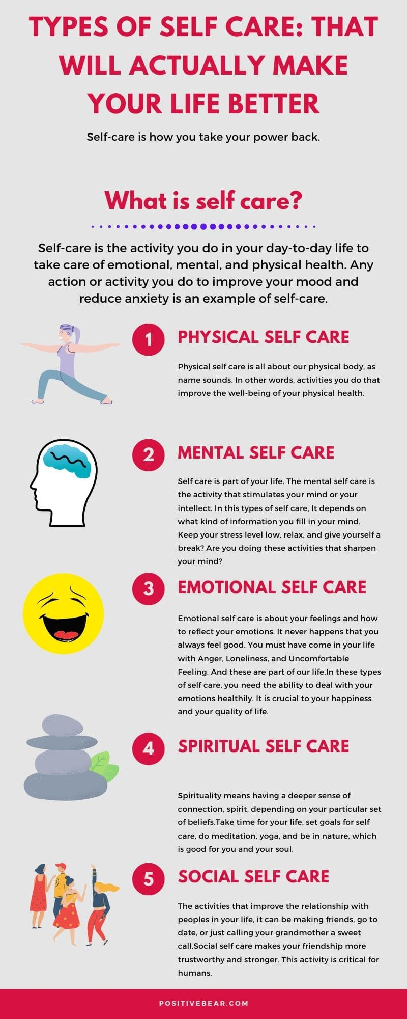 Types of self care - Infographic